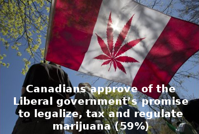 canada-pot-flag-approve